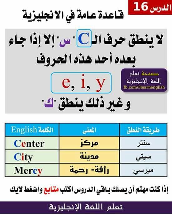 الغه الإنجليزية English Language Learning Grammar Learn English Vocabulary English Language Learning