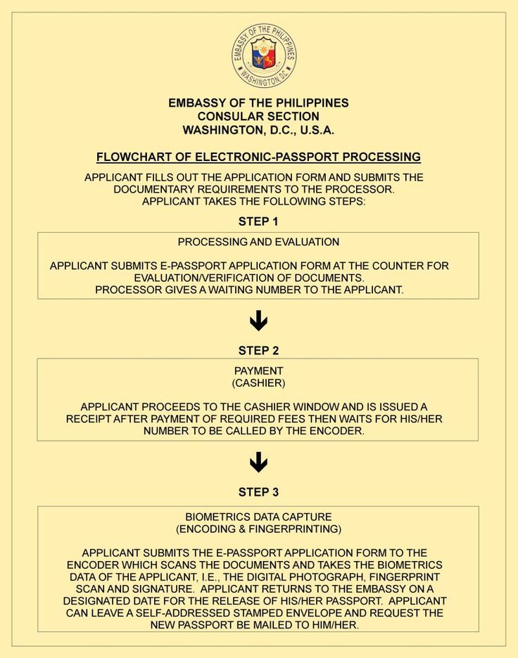 Visit site and get complete information about Philippine Embassy - passport renewal application form