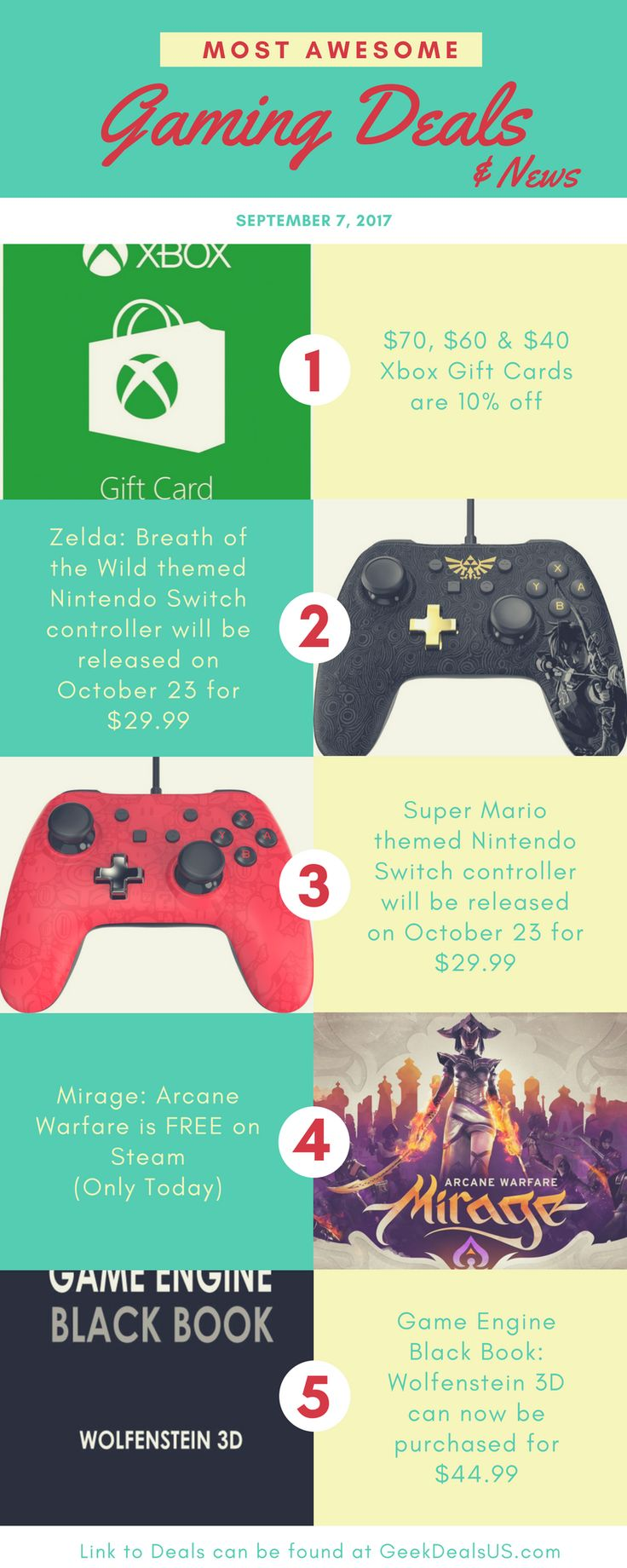 5 Most Awesome Gaming Deals & News Today: September 7 https://i.redd.it/y811lg746gkz.png #gamernews #gamer #gaming #games #Xbox #news #PS4