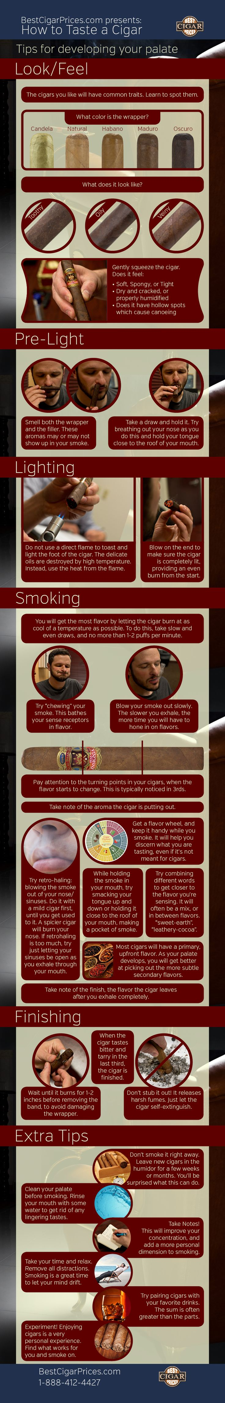 Great description on how to get the best out of your cigar and smoke it correctly.