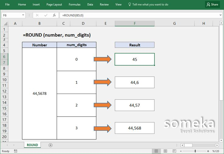How to use Excel ROUND function?