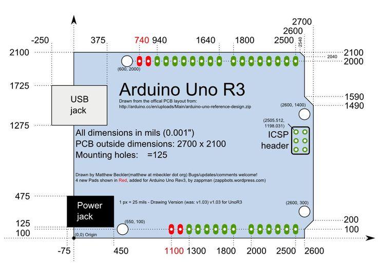 Arduino Uno r3 Schematic   Arduino, Arduino board, Layout ...