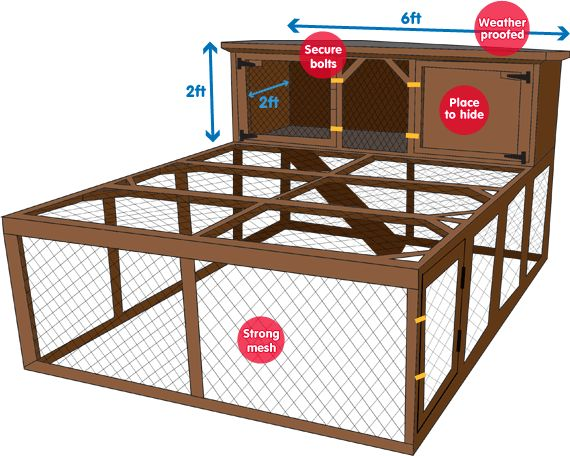 Outdoor rabbit hutch diy woodworking projects plans for Diy hutch plans