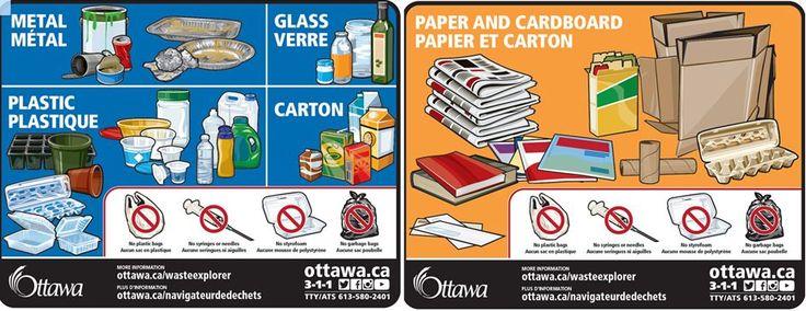 Pin#0047 Front End Bin Labels City of Ottawa