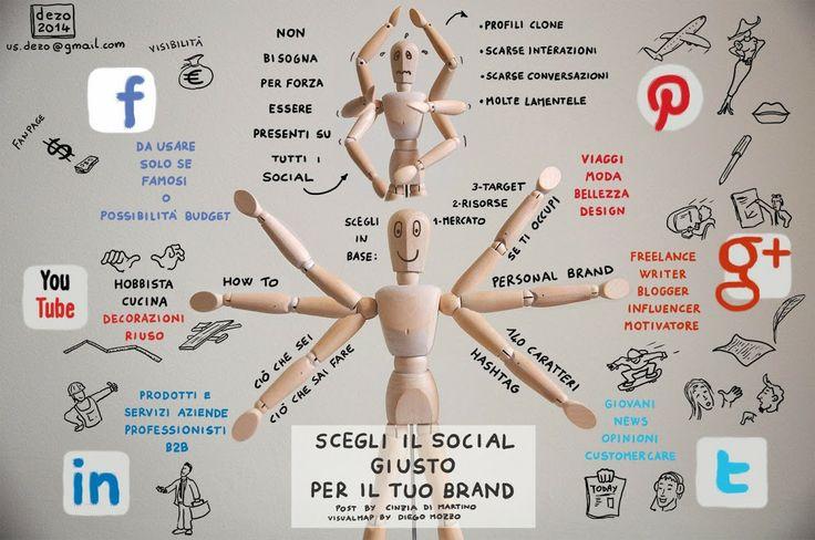 Diego Mozzo - Google+ - Scegli il Social giusto per il tuo Brand