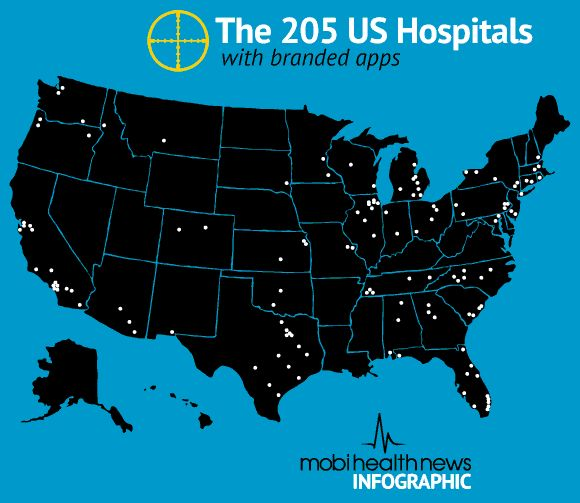 Location of 205 U.S. Hospitals with Branded Medical Apps