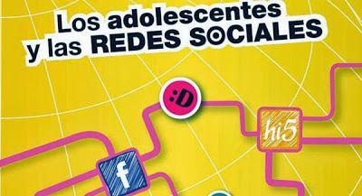 Adolescentes y redes sociales. Vídeo educativo - Escuela en la nube