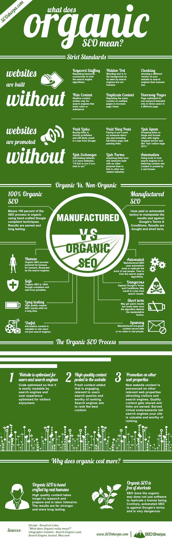 What Does Organic SEO Really Mean?   Ever wondered the difference between cheap, automated, spammy SEO that puts your website in danger and high quality organic SEO that delivers long lasting results? Well this explains all...