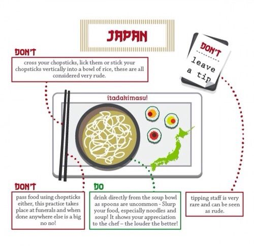 Japan food tips