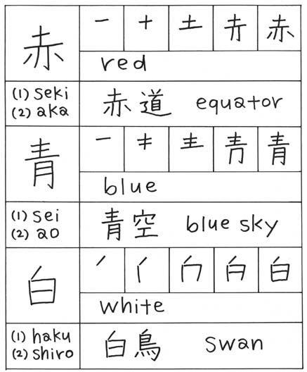 kanji lessons how to write basic kanji red blue white