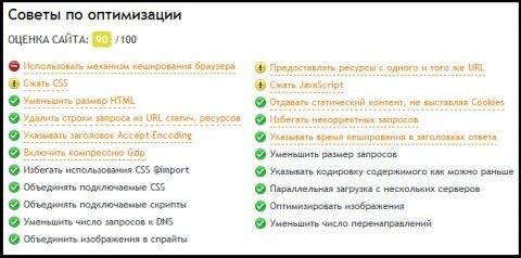 один из бесплатных онлайн сервисов для анализа сайтов