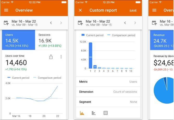 Google Analytics App   #google #analyticsapp