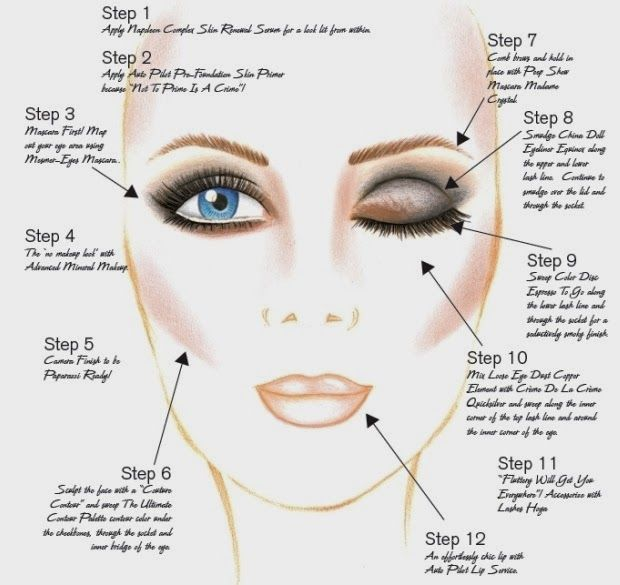 I ❤️ diagrams and illustrations for makeup techniques!