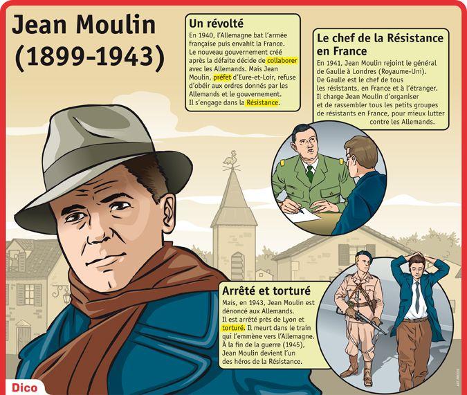 Fiche exposés : Jean Moulin