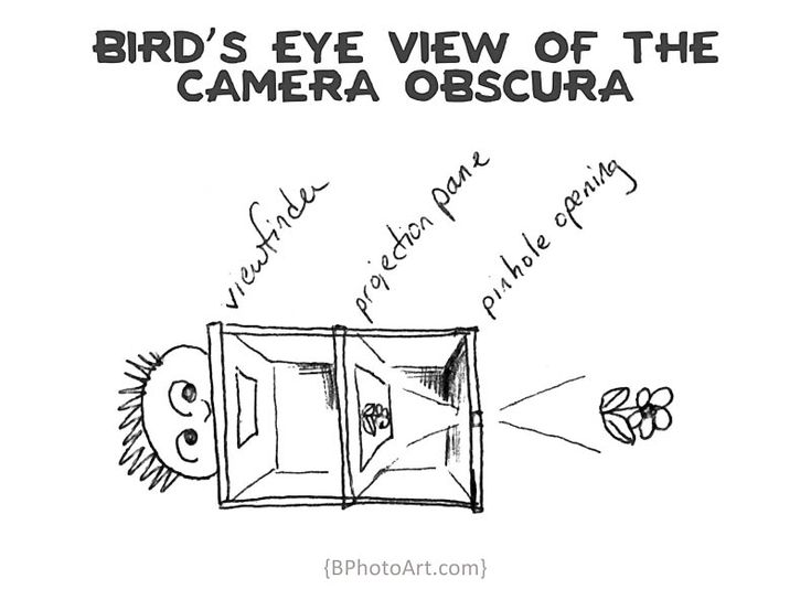 13 best camera obscura images on pinterest