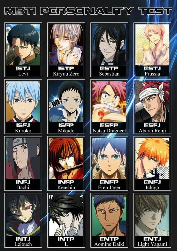 Anime MBTI pretty accurate seeming, although i am not