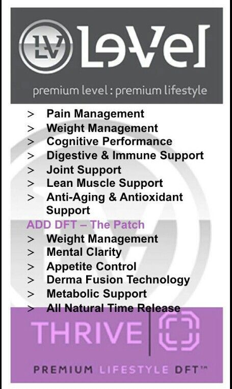 Can level help you ? https://jointhrivetoday.le-vel.com/Login