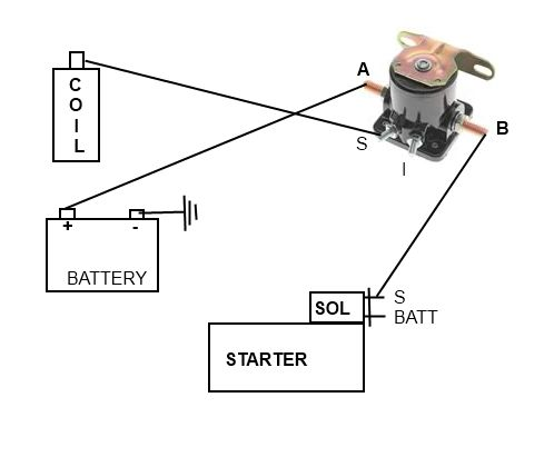 ford starter solenoid wiring diagram ford inspiring car wiring wiring diagram starter solenoid ireleast info on ford starter solenoid wiring diagram
