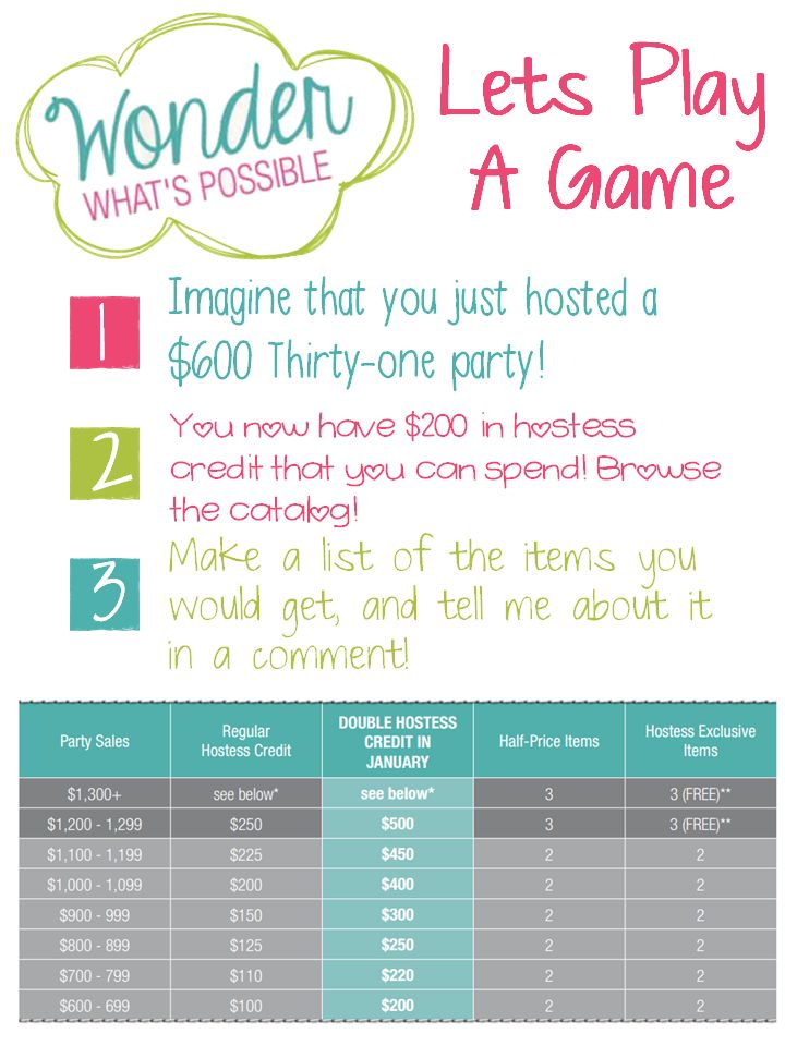 Thirtyone January 2014 Double Hostess Credit Month Game