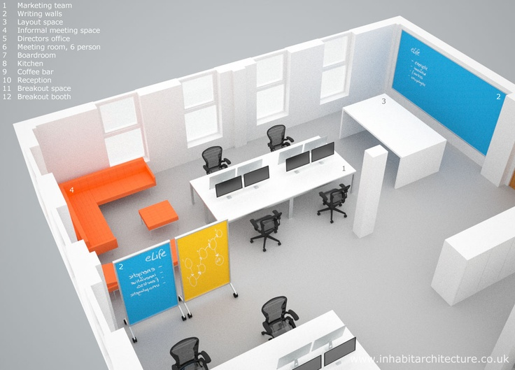 the marketing area incorporates layout space, as well as a writing wall for creative interaction