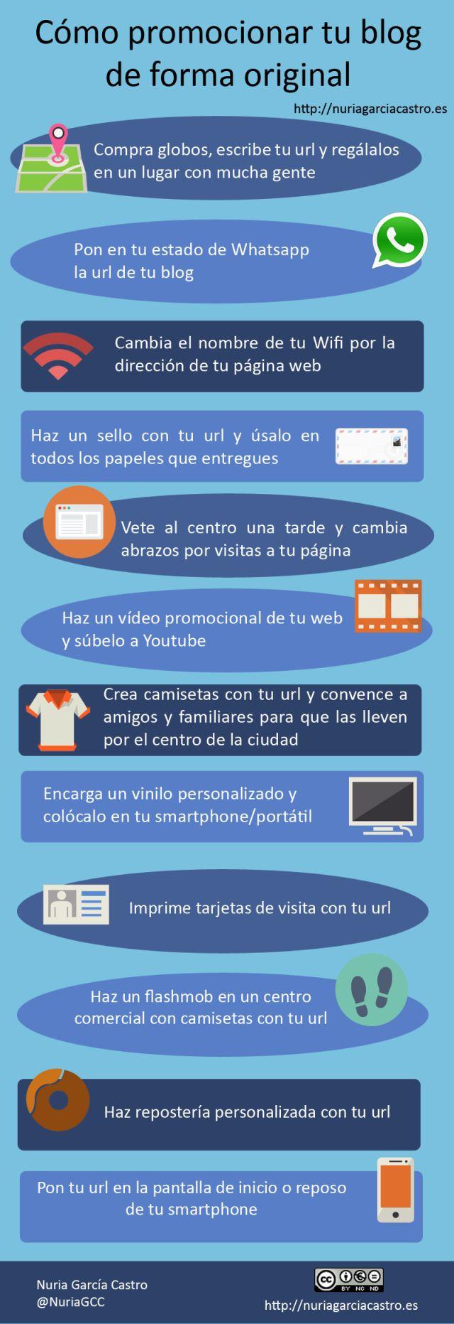 Cómo promocional tu blog de forma original Infografia en español. #CommunityManager