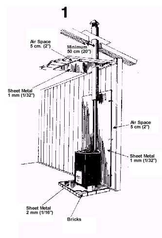 Installing wood fired sauna stove