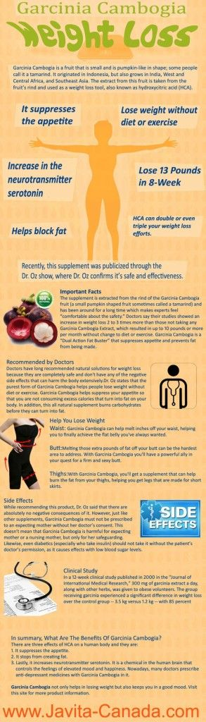 Was retired, free strict weight loss diet