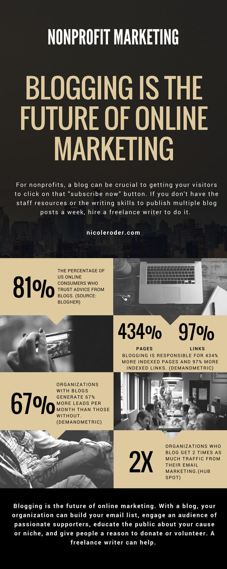 Nonprofit marketing_ Blogging is the future of online marketing. Gain supporters, educate, build your email list, and engage your audience.-2