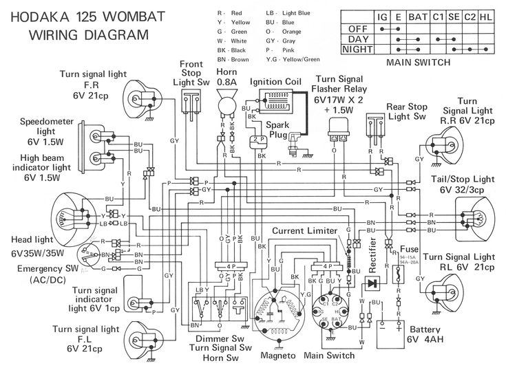 Dirt Bike Wiring Diagram | Hodaka | Diagram, Pocket bike, Dirt bikes