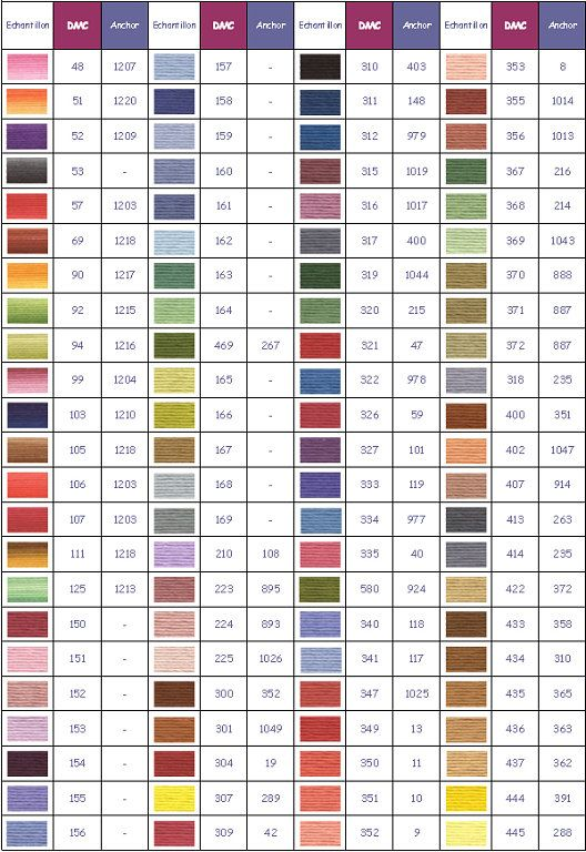 embroidery floss dmc anchor color to number chart