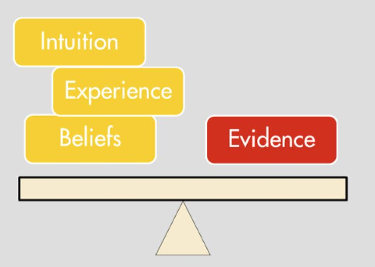 (10) The HR Analytics journey at Shell | LinkedIn