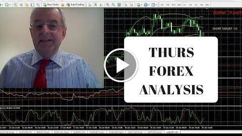 Forex Technical & Fundamental Analysis 4th Jan   Buying Strategies