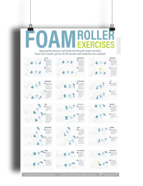 Our 24x36 foam roller exercise poster shows you step-by-step instructions on how to foam roll your entire body.  Each foam rolling exercise is clearly demonstrated by professionally designed graphics and easy to understand 2-step instructions written by a certified personal trainer to ensure proper form and safety.   Poster Feature:    15 foam rolling exercises Simple and easy to understand graphics display exactly how to do each of them Step-by-step instructions for each exercises Great for…