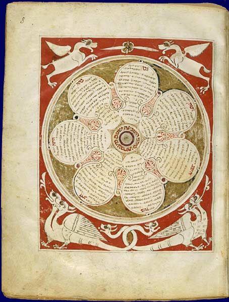 Calendrier  Bible hébraïque Espagne, Tudela, XIIIe siècle Paris, BNF, département des Manuscrits, Hébreu 20, fol. 8