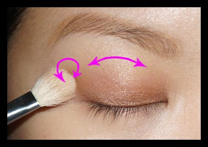 Makeup 101: How to Blend Eyeshadow