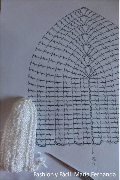 ¿Cómo tejer unas copas para hacer un top para el verano? Tejido a ganchillo fácil (How to make a crocheted top for the summer)