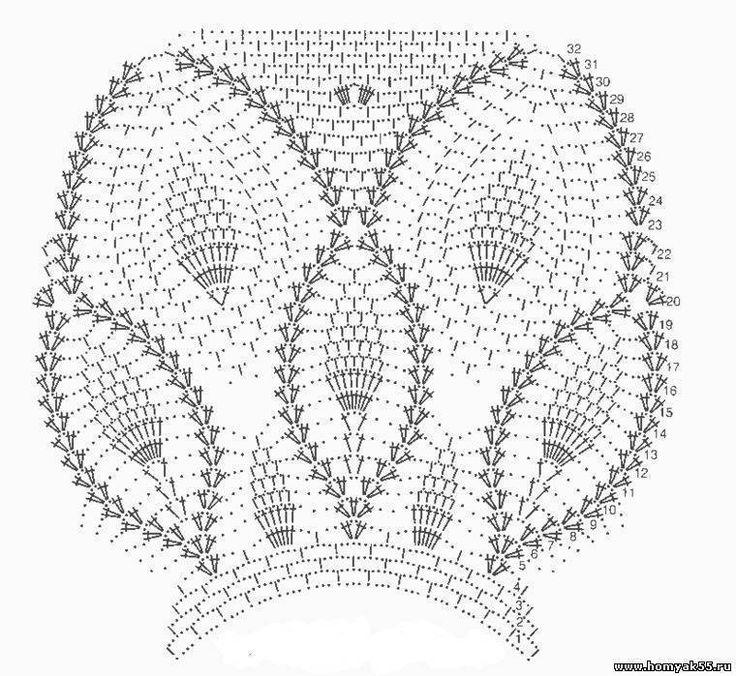 Круглые кокетки крючком — для детских и взрослых платьев и туник (Узоры крючком)   Журнал Вдохновение Рукодельницы