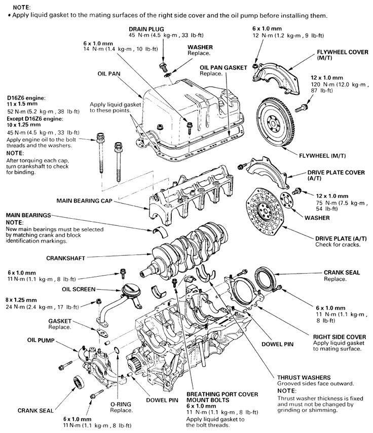 Honda 2017: 2001 honda civic engine diagram (с