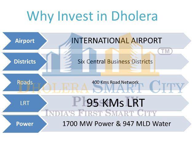 Why Invest In Dholera. #Dholera #DholeraSIR #DholeraSmartCity #Gujarat