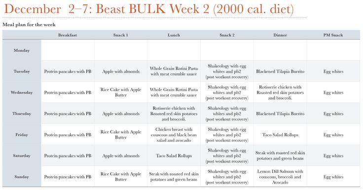 2000 calorie meal plan bodybuilding pdf