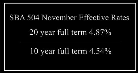 If you're looking for a #CommercialMortgage in #SouthernCalifornia - look no further. November 2014 rates for an #SBA504Loan are out. Give us a call to discuss your #loan options, we'd love to get you into this low rate, low down payment loan & help you save your working capital. (909) 792-3803