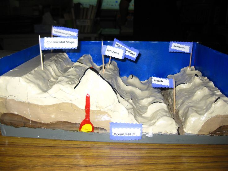 11 best science projects images on pinterest science projects ocean floor there was a recent assignment to create a model of the ocean floor class projectsscience sciox Images