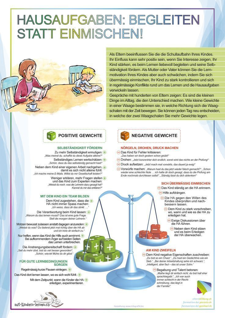 Homework – what motivates children and what they de …