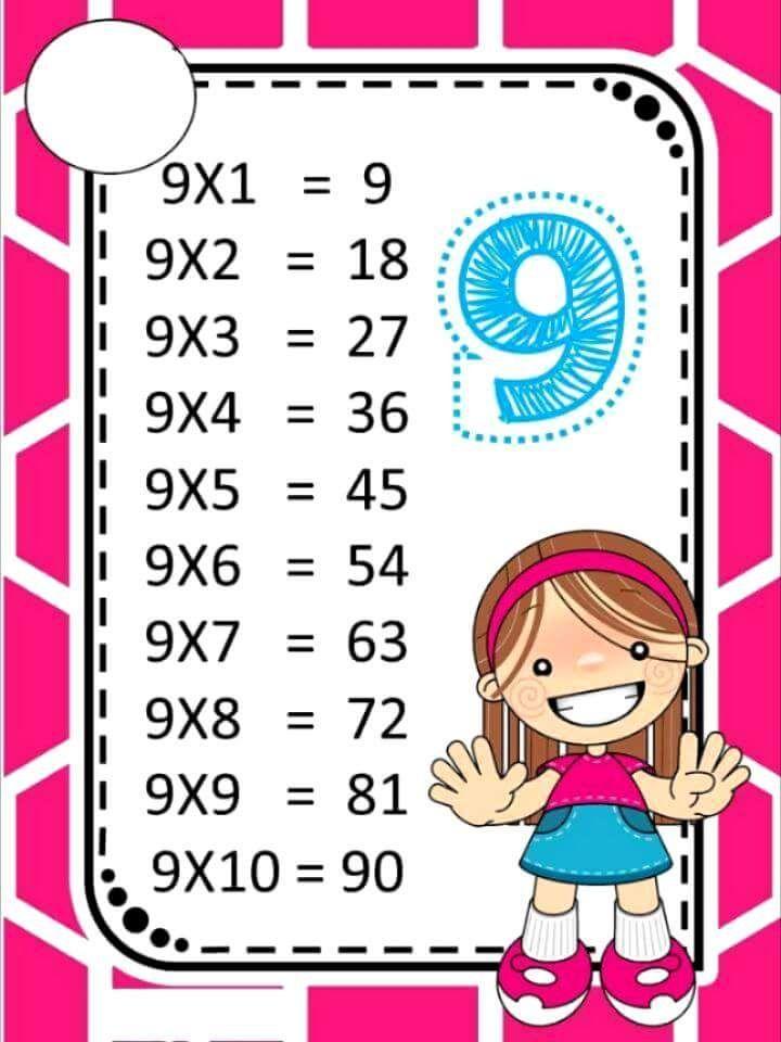 Linda e útil pra ser colocada na parede da sala de aula!!!