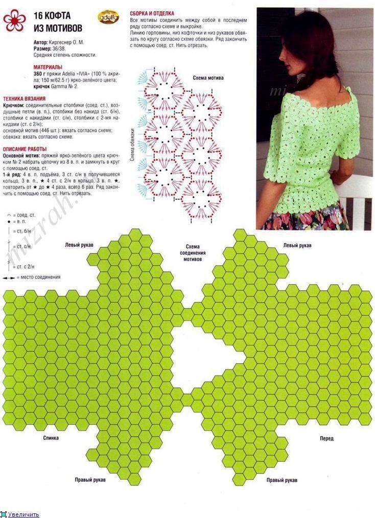Блузочка-кимоно из маленьких шестиугольников крючком. Комментарии : LiveInternet - Российский Сервис Онлайн-Дневников