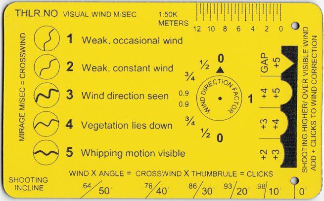 THLR Vindkort Long Range Pinterest Guns, Weapons and Survival - ballistics chart