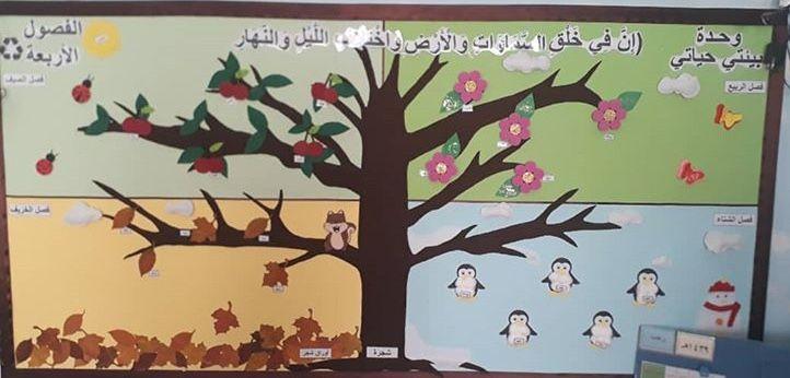لوحة الفصول الاربعة Fun Crafts For Kids Four Seasons Art Fun Crafts