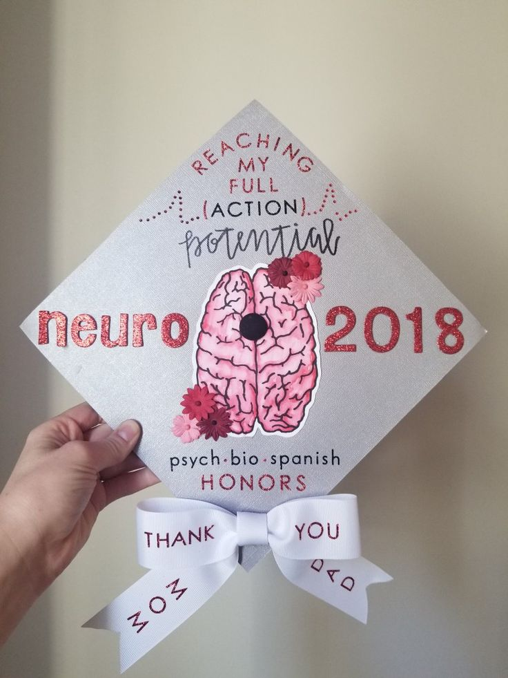 My neuroscience graduation cap! # Classof2018 #Neuroscience #Brain #WSU #GoCougs