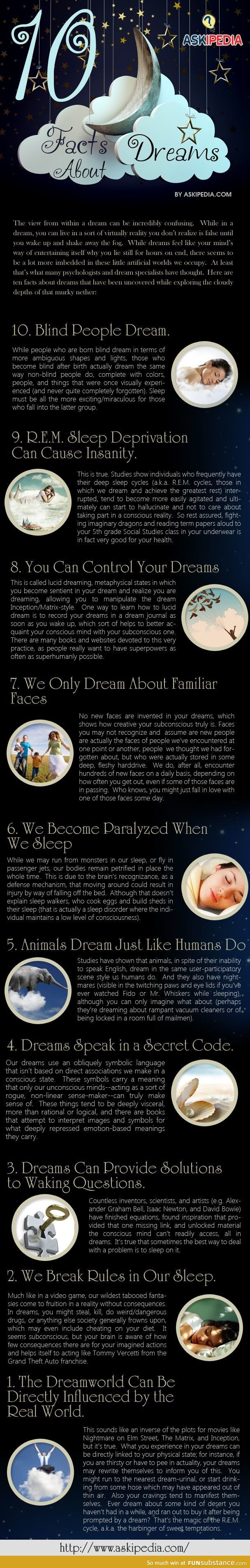 Psychological Facts about Dream