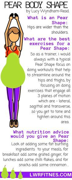 Being a Pear Shape means wider hips than your shoulders, and the best workouts for a typical pear is to focus body weight moves that target the muscles for 3 ranges of motion and using your own body weight. Lucy xx